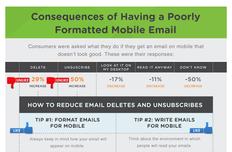 slide-top-ten-mobile-email